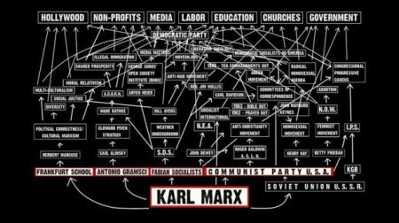 marx-agenda-communist