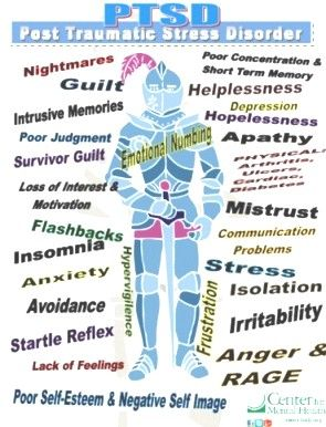 PTSD AFFECTS